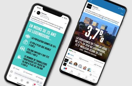 Les publications les plus virales de la semaine sur les réseaux sociaux de Paperjam: l'évolution du Luxembourg en 25 ans, illustrée par les données issues de l'étude de la Fondation Idea sur la coopération frontalière, et les prévisions de croissance de l'UE. (Illustration: Maison Moderne)