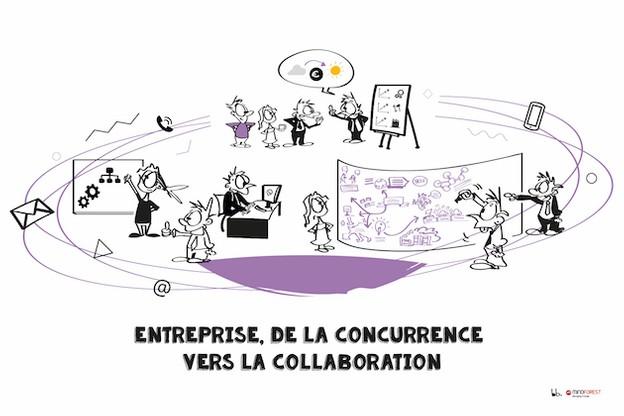 Entreprise, de la concurrence vers la collaboration MindForest