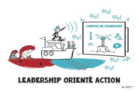 Le renouveau du leadership passe par l'action. Mindforest