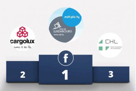 La Ville de Luxembourg continue de truster la première place du podium. (Illustration : Maison Moderne Studio)
