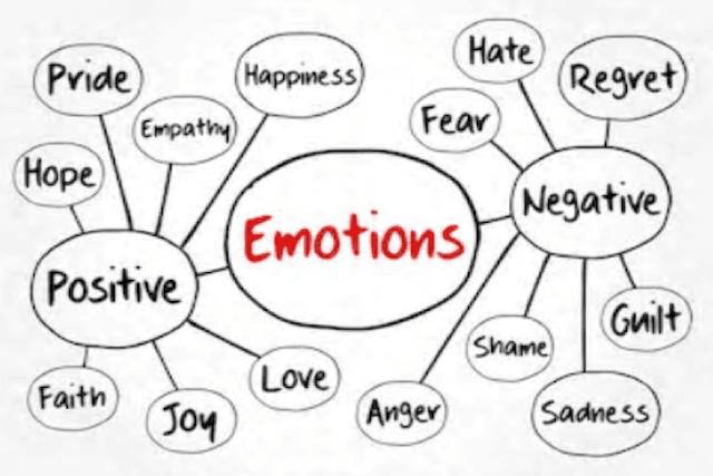 Savez-vous identifier vos peurs? Credit: Alias Mediation