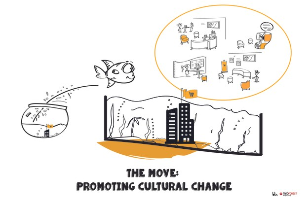 The Move: Promoting Cultural Change Photo: Mindforest